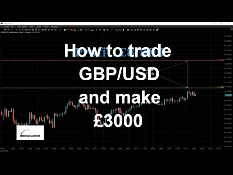 £3,000 Of Profit From Trading GBP/USD. Live Forex And Bitcoin Trading Session.