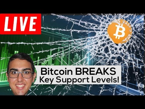 Bitcoin ($BTC) BREAKS Key Support Levels! What's Next?