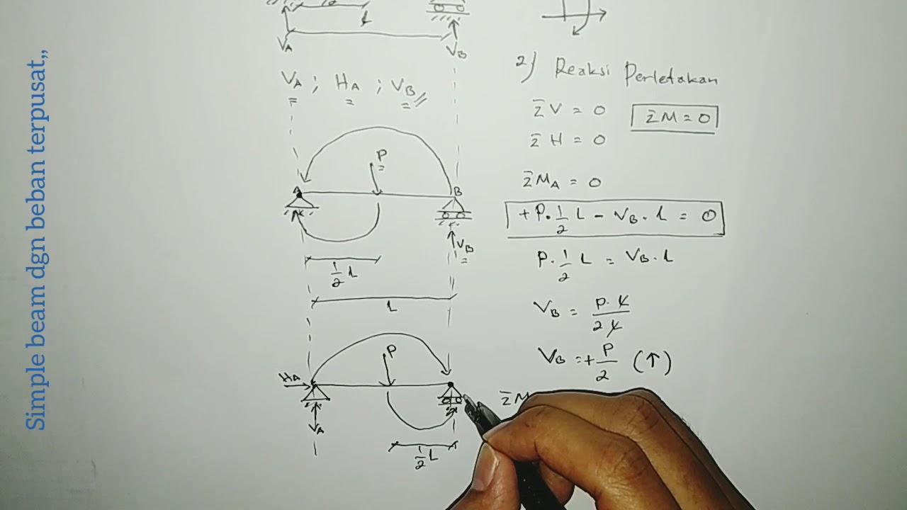Cara menghitung reaksi perletakan struktur simple beam ...