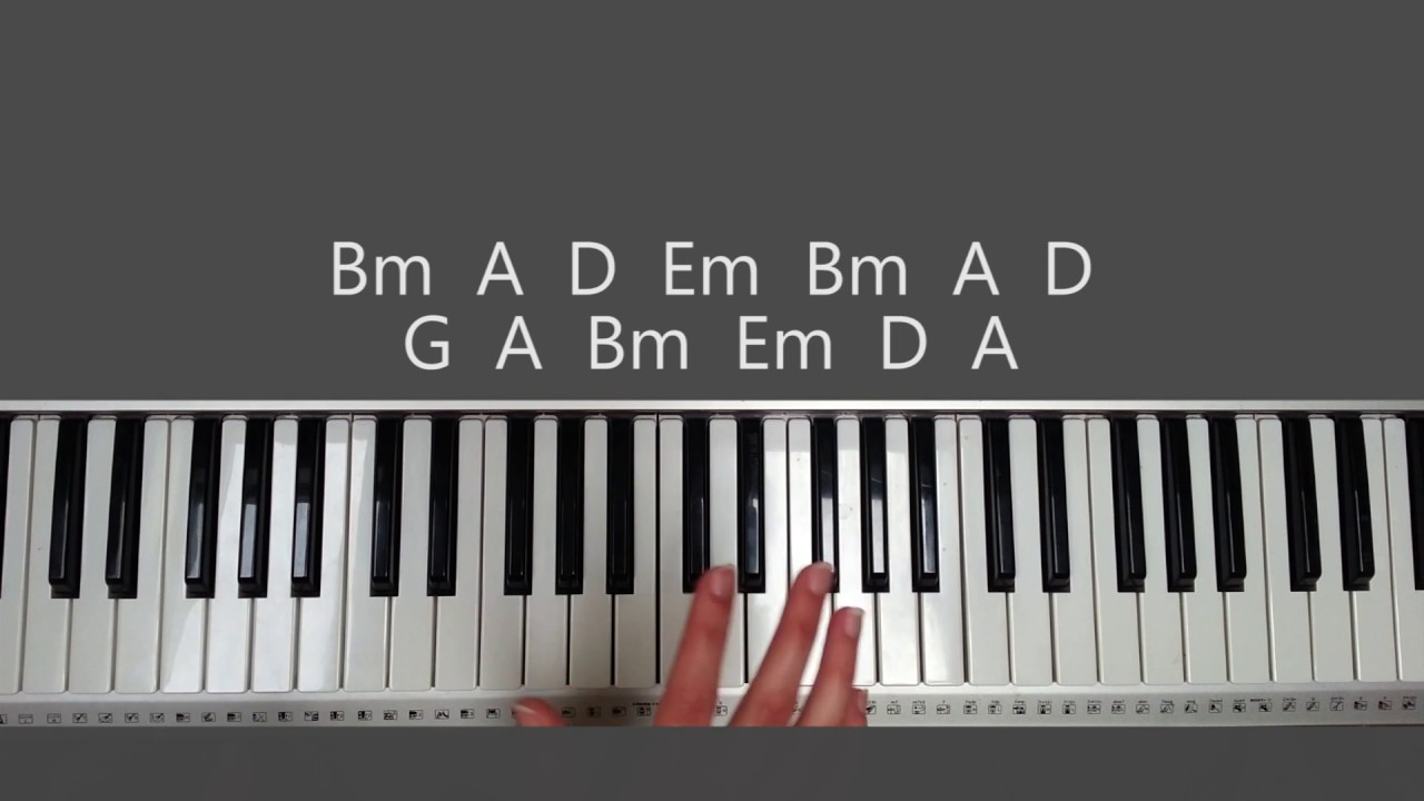 Here now hillsong united piano tutorial and chords youtube here now hillsong united piano tutorial and chords hexwebz Image collections