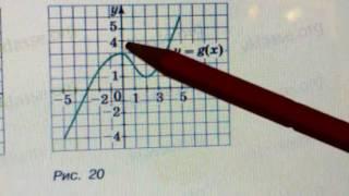36 Алгебра 9 класс Перечислите свойства функции