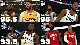 NBA 2K20 NEW SCREENSHOTS, OVERALL! NBA 2K19 REC STREAM W XChasemoney, Tray, oRaunchyy, Kenexposure
