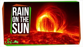When and Where it Rains on the Sun | SciShow News