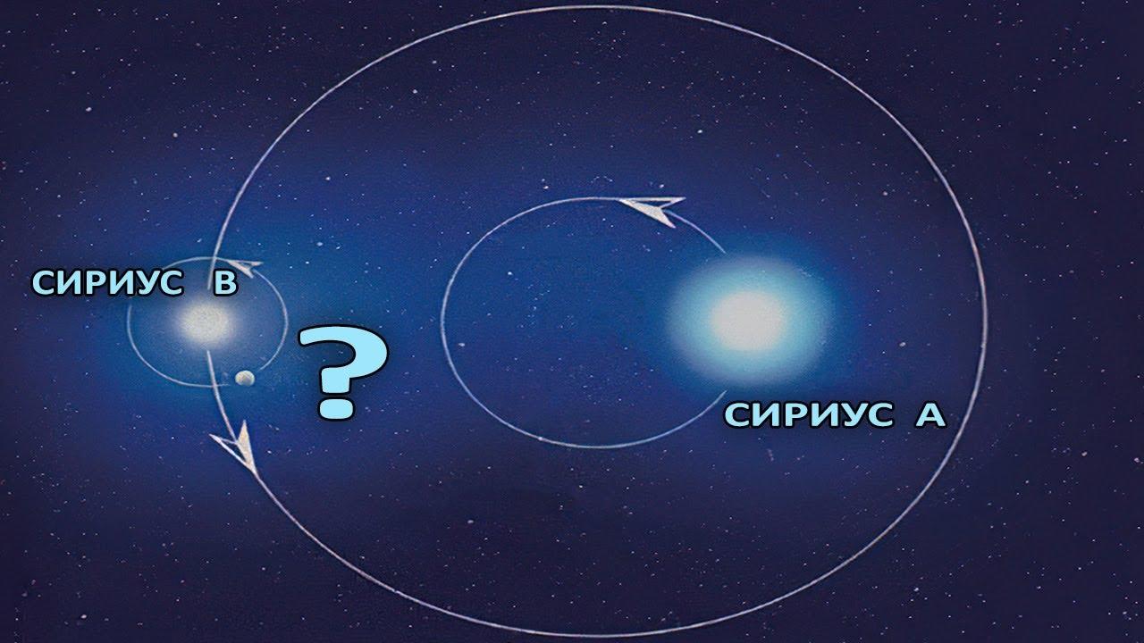 Сириус Самая большая ближайшая к нам звезда
