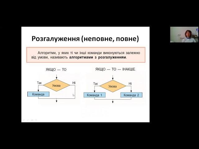 5 клас. Інформатика. Алгоритми та програми