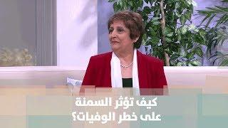 الدكتورة طروب خوري - اليوم العالمي للسمنة