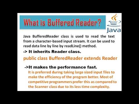 Buffered Reader in Detail - YouTube