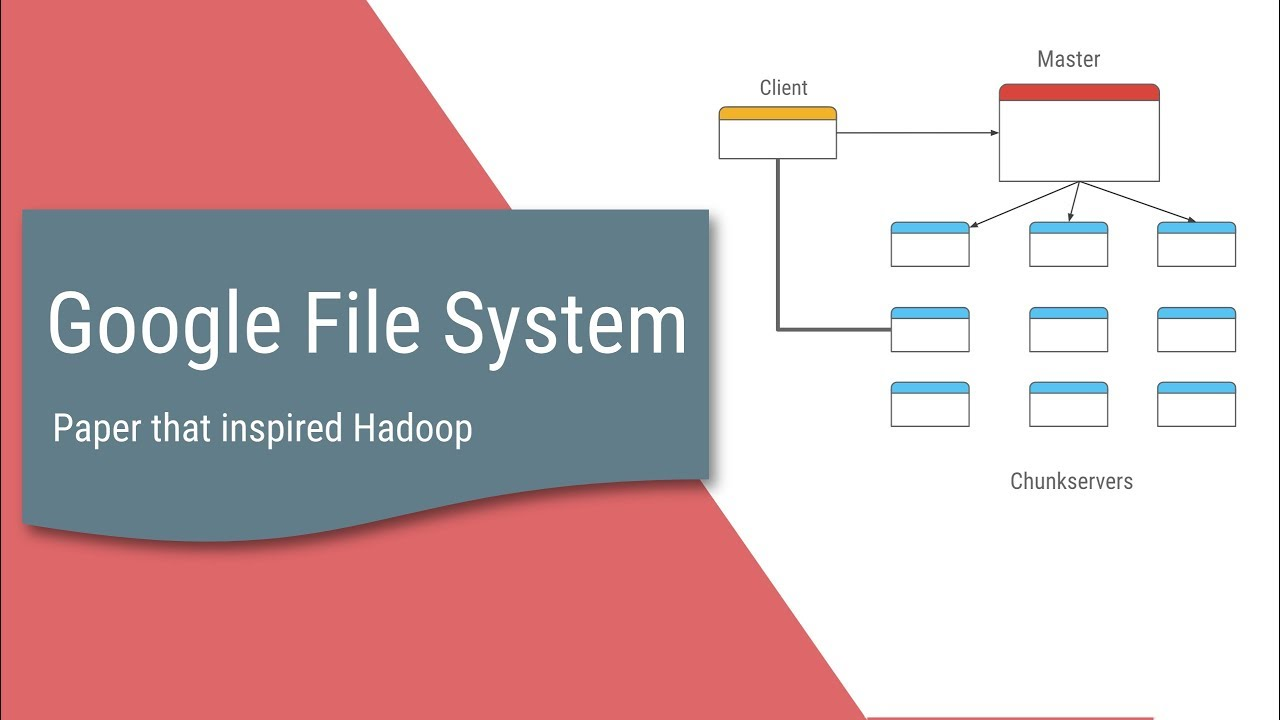 Google File System Paper That Inspired Hadoop Youtube