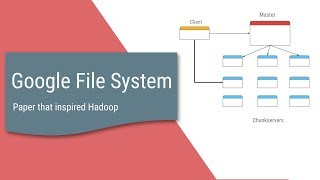 Google File System - Paper that inspired Hadoop