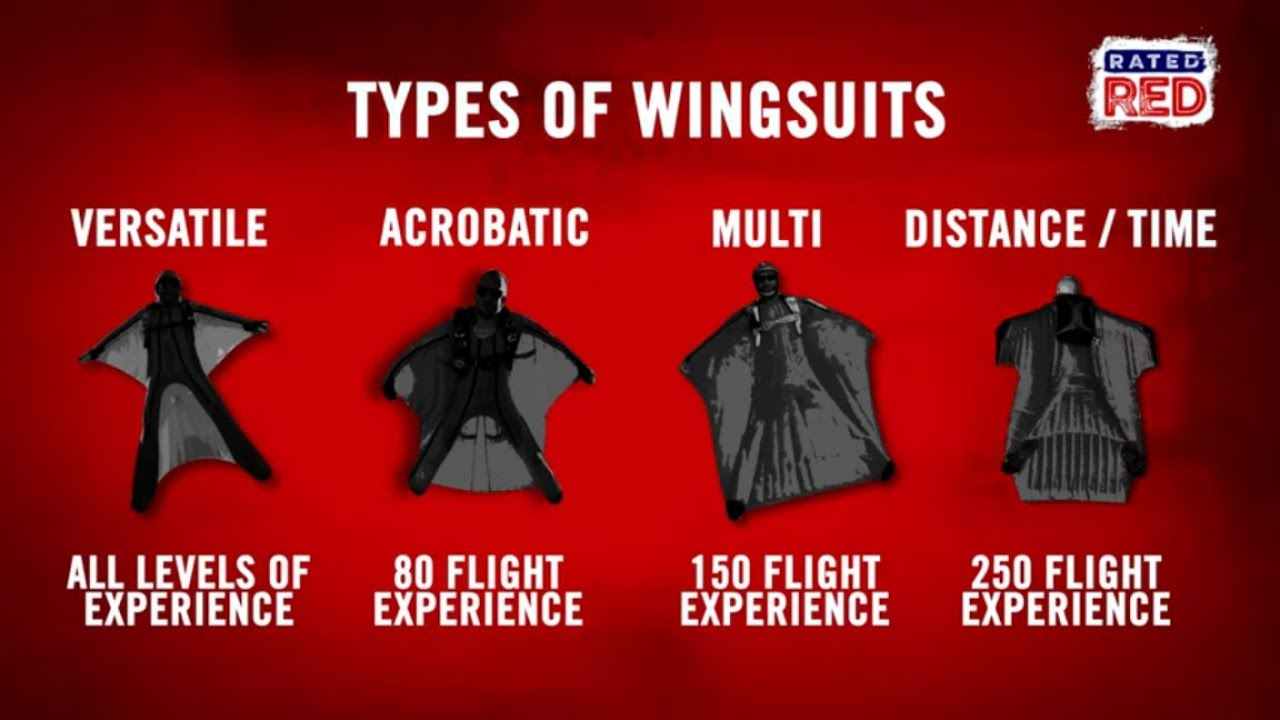 Wingsuit For Sale >> So You Wanna Learn How To Wingsuit
