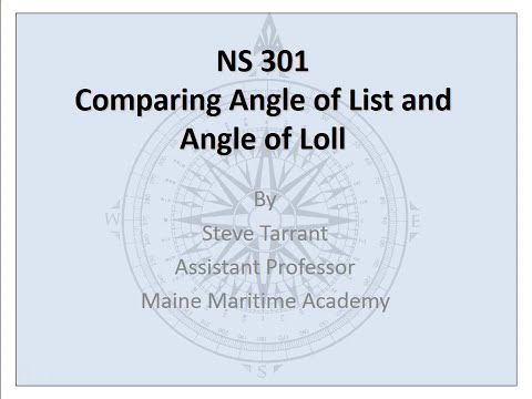 NS301 - Comparison of Angle of List and Angle of Loll