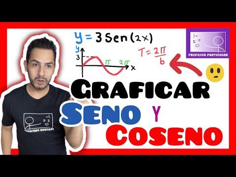 Gráficas De Funciones Trigonométricas Seno Y Coseno | Trigonometría