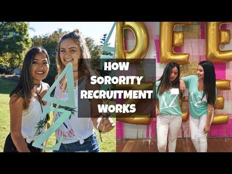 HOW SORORITY RECRUITMENT WORKS (SDSU)   Rachel Silva