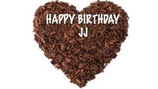 JJEnglish pronunciation   Chocolate - Happy Birthday