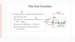 MCR3U/Grade 11 Functions: 6.2 Investigating the Properties of Sinusoidal Functions