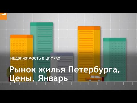 Рынок жилья Петербурга. Цены. Январь