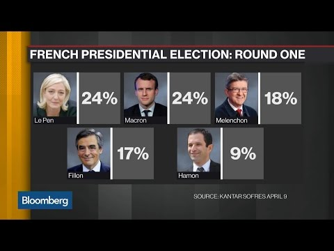 French Election Evolves Into Four-Way Race