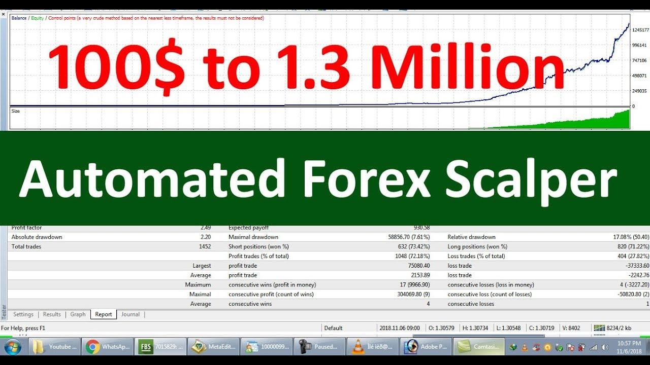 Auto Trading Forex Nr4 Nr7 Trading Strategy