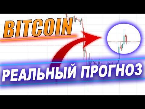 Криптовалюта Биткоин Реальный Прогноз | Bitcoin локальный анализ!