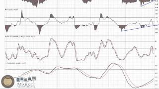 Eastman Kodak (EK) Stock Chart Analysis Video