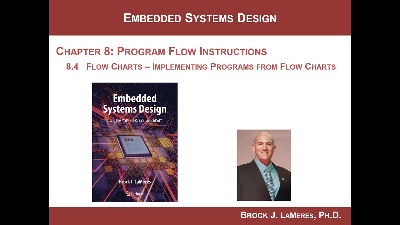 8 4 B Msp430 Program Flow Instructions Creating An Assembly Program From A Flow Chart Youtube