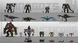 Transformers Alternate Mode Chart (All Michael Bay Transformers And Bumblebee Movie)