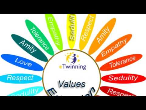 values education Department of education  values nsw public schools have always taught the values that are the basis of law, customs and care for others in our society.