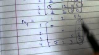 floyd warshall algorithm shortcut method solve any question within 5 minutes part 2