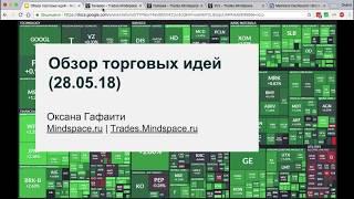 Обзор торговых идей на неделю (28.05.18)
