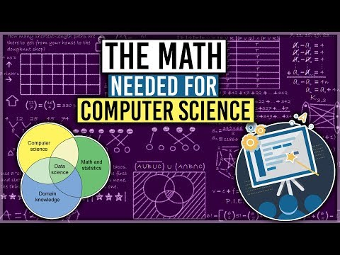 The Math Needed for Computer Science