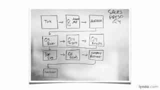 Präsentation-tutorial: so erstellen Sie ein storyboard | lynda.com