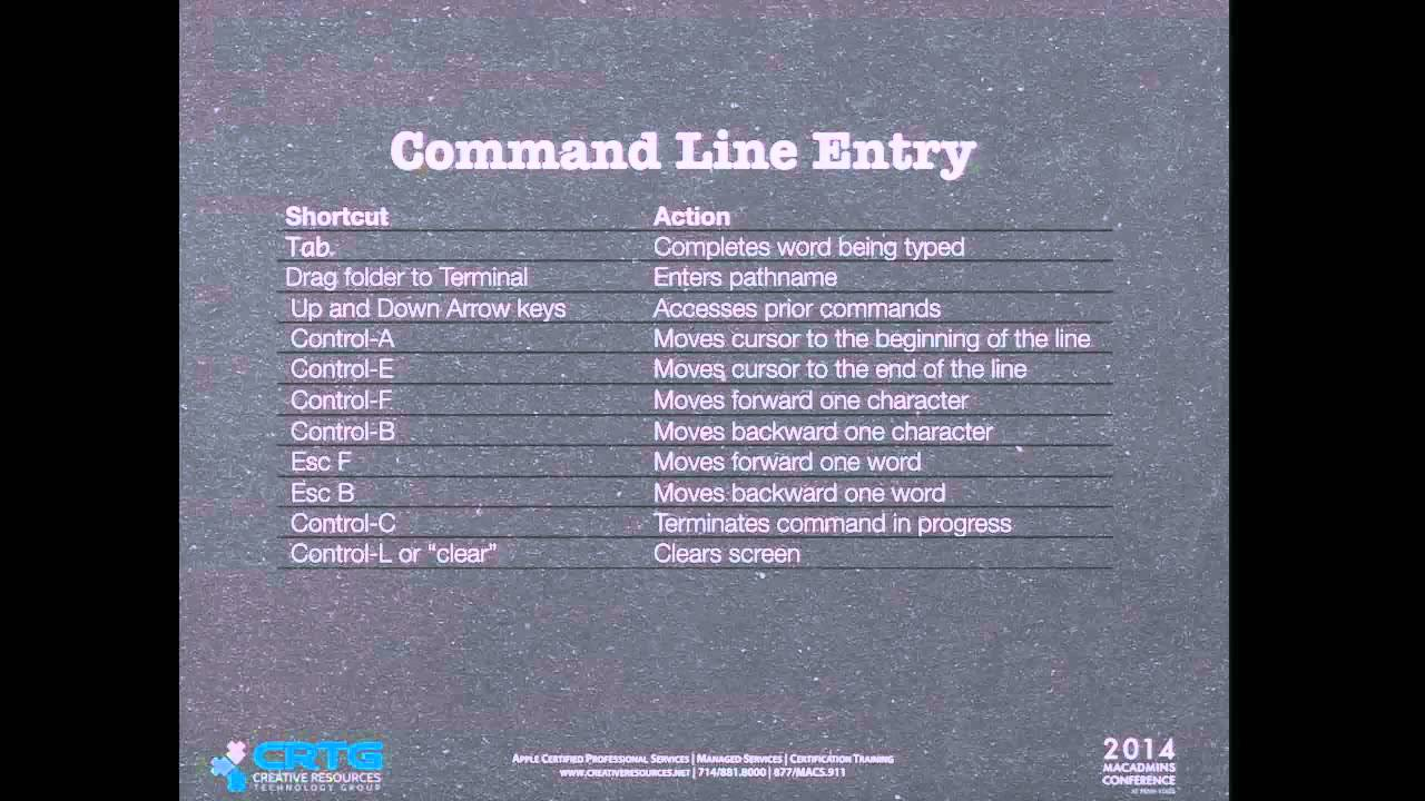 Unix Working The Command Line In Os X Youtube
