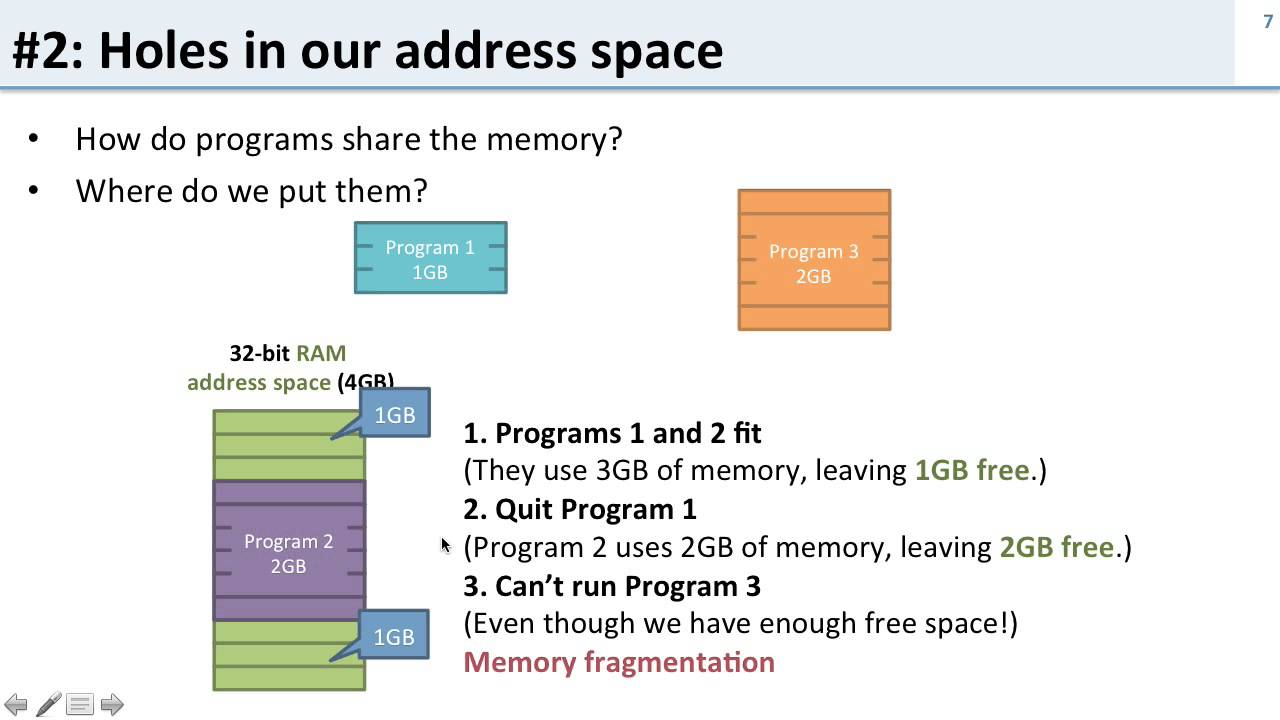 Virtual Memory 2 Three Problems With Memory Youtube