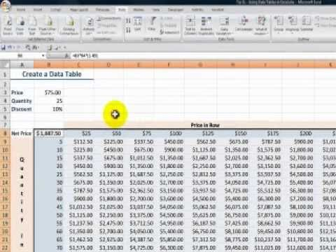 How to use an excel data table for what if analysis also youtube rh