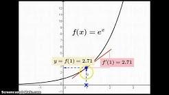 Neperin luku e, luonnollinen logaritmi, e^x derivointi