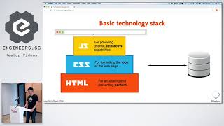 TechLadies Pre-Bootcamp Workshop 1: HTML & CSS