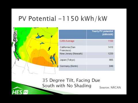 BC Hydro Net Metering with HES PV