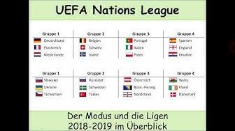 UEFA Nations League - Der Modus und die Ligen 2018-2019 im Überblick