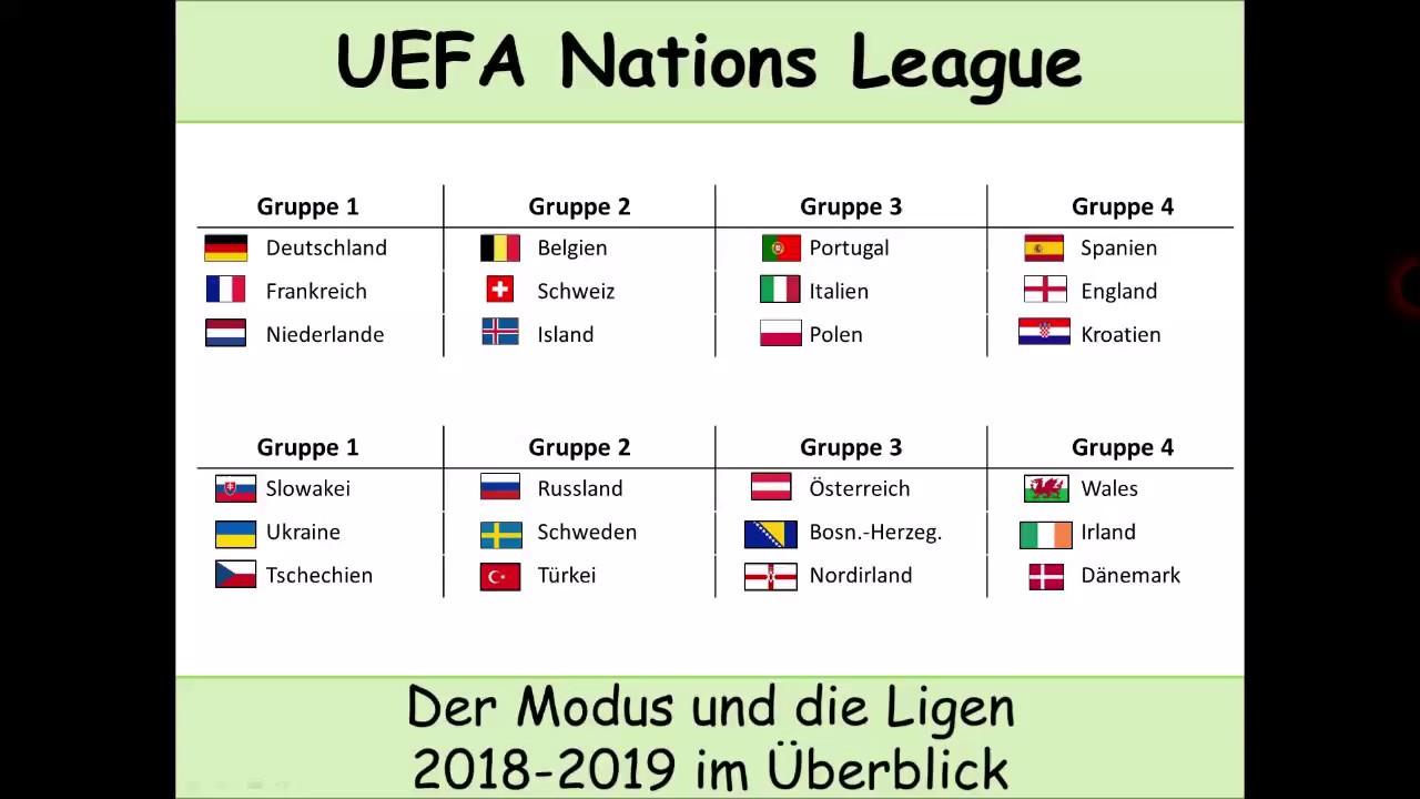 Nations League Modus
