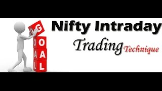 NIFTY intraday trading techniques with william %R -Most Profitable and Simple Intraday Strategy