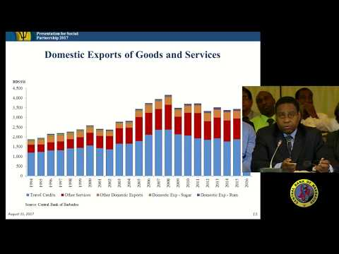 Review of Barbados' Economic Performance for the First Six Months of 2017