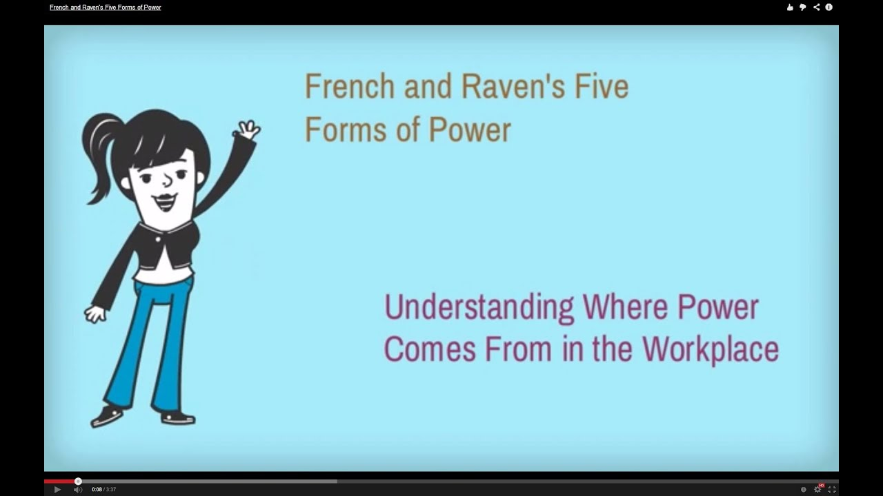 french and raven power taxonomy Five sources of power - french and raven we all have power to some degree and exert that power in everyday life john r p french and bertram raven in 1959 developed an organisational study on power, and came up with five forms of power.