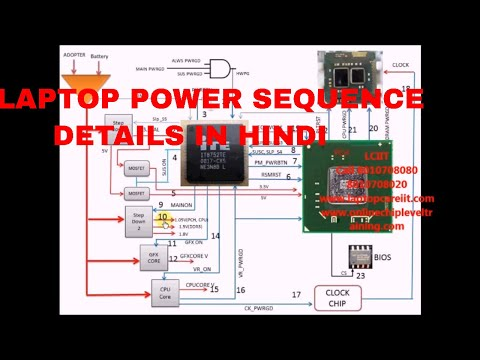 Laptop Power Sequence in Hindi.Online laptop chip level repairing course demo class LCIIT institute