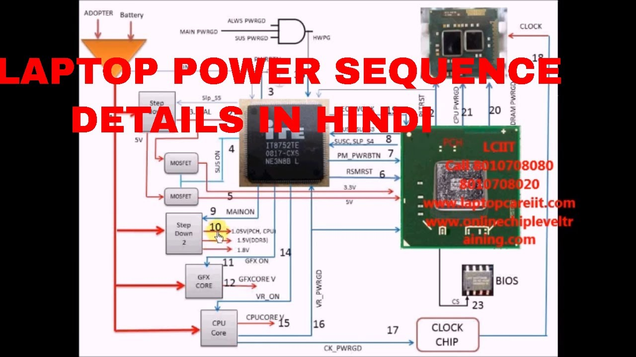 Laptop Power Sequence In Hindionline Chip Level Repairing Dell Schematic Notebook Course Demo Class Lciit Institute
