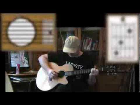 Moon River - Henry Mancini & Johnny Mercer - Acoustic Guitar Lesson