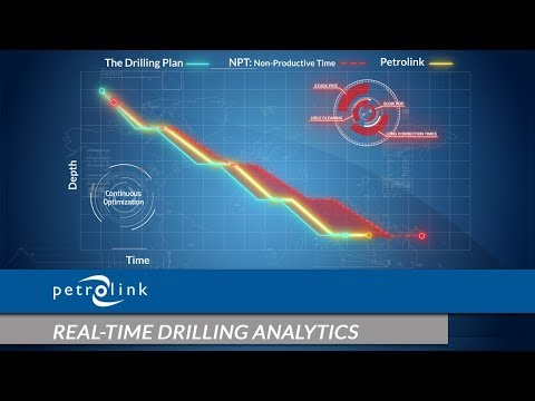 Real-Time Drilling Analytics