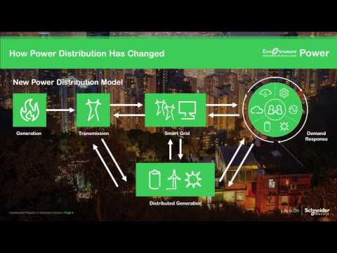 Schneider Electric Hannover Messe Press/Analyst Conference 2017