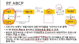 ABCP (Asset Backed Commercial …