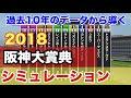 2018年  阪神大賞典  シミュレーション  【過去10年データ競馬予想】