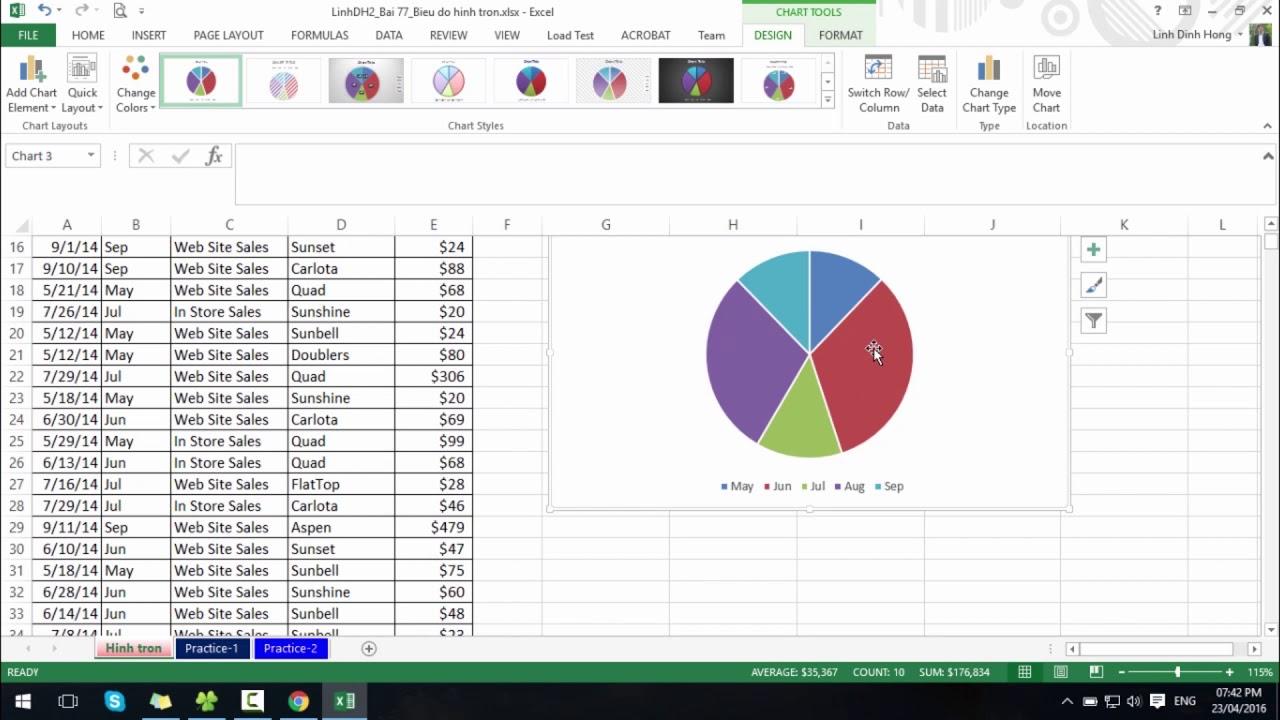 Bài 77: Vẽ biểu đồ hình tròn trong Excel